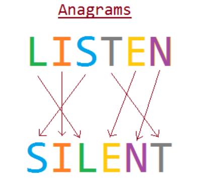 anagram listen silent
